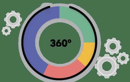 360-circle