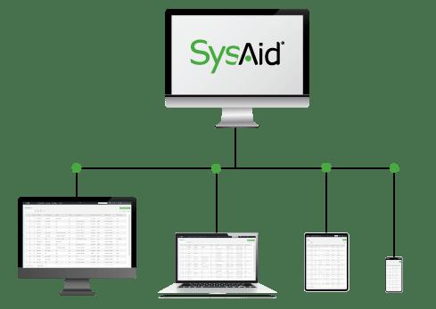 screenshot-asset-management